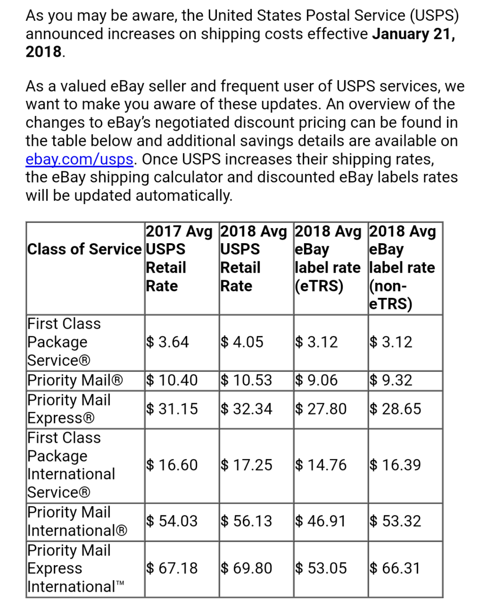 USPS prices going up Jan 21st - BMXmuseum com Forums