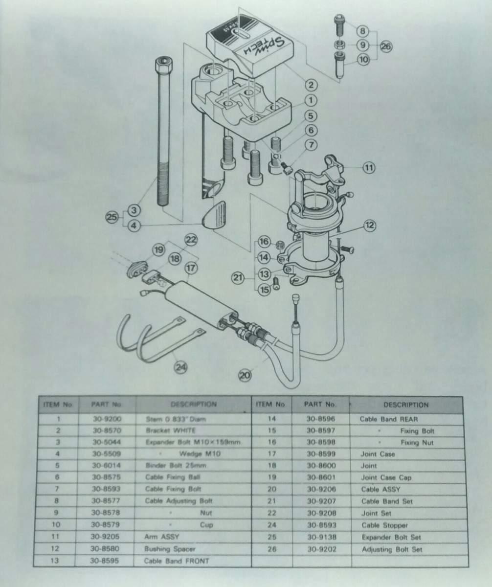 http://uploads.bmxmuseum.com/user-images/55127/sakae-sr-free-spinning-system-assembly-directions-0035dced41d5c.jpg
